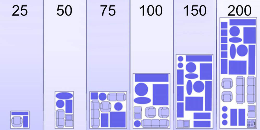 1215 mini-entrepôts | STORAGE UNIT SIZES